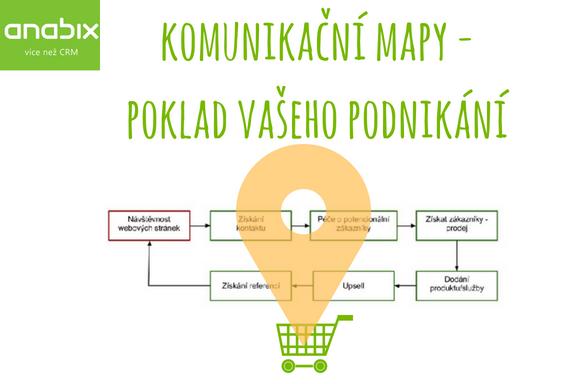 Komunikační mapy - cesty kvašemu zákazníkovi