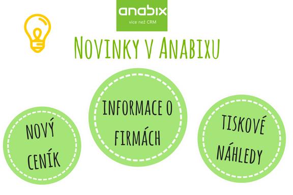 Novinky vAnabixu azměny cen od září 2017