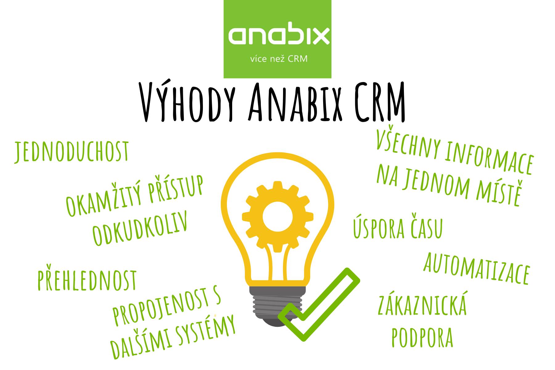 Výhody Anabix CRM