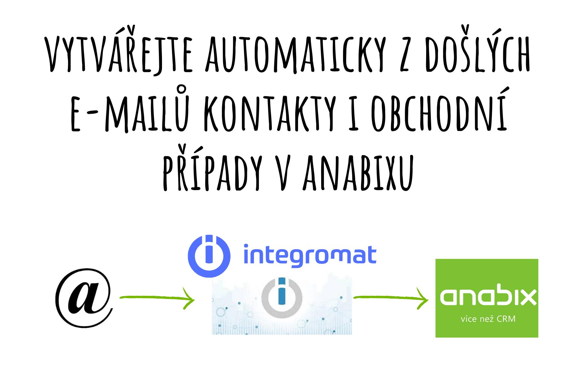 Vytvoření Obchodního případu aKontaktu ze-mailu vAnabix CRM pomocí Integromatu